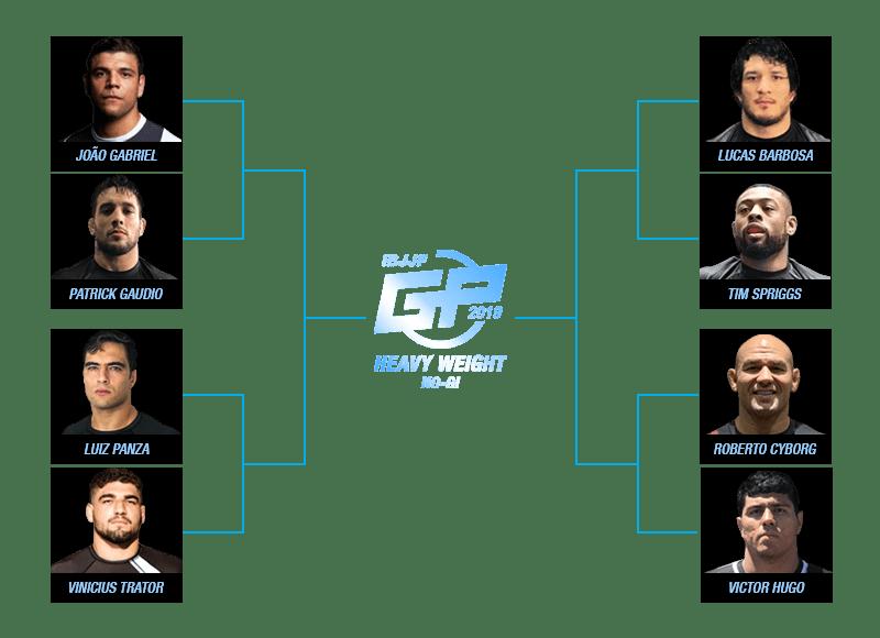 IBJJF Heavyweight NoGi Grand Prix 2019