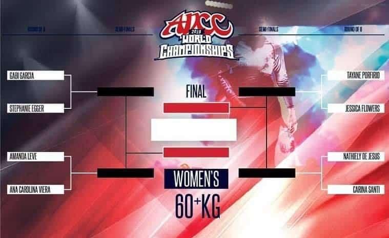 ADCC Brackets Women +66kg