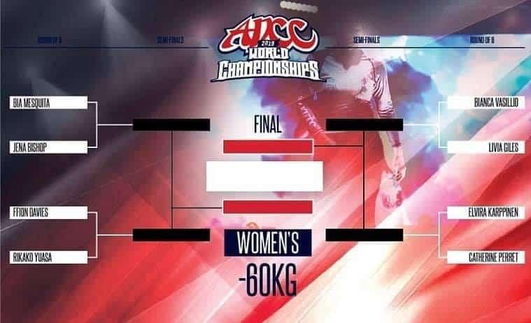 ADCC Brackets -60kg Women